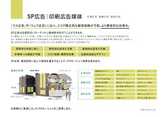 SP広告|印刷広告媒体